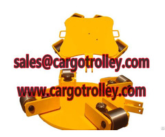 Load Moving Skates Capacity List