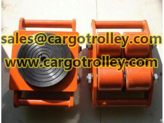 Finer Equipment Roller Kit