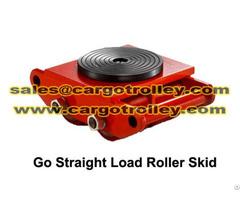Roller Skids Efficiency