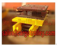 Roller Skids Lenght Description
