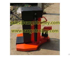 Hydraulic Jacks Are Environmentally Friendly