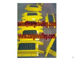 Equipment Roller Kit News