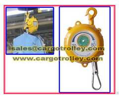 Quality Inspection Report Of Retractor