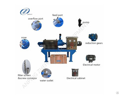 Cow Dung Dewatering Machine Solid Liquid Separator For Slaughter Wastewater