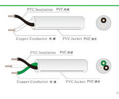 Pse Bmsi Approved Pvc Cable Vctf Hvctf