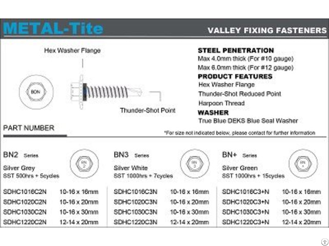 Valley Fixing Fasteners