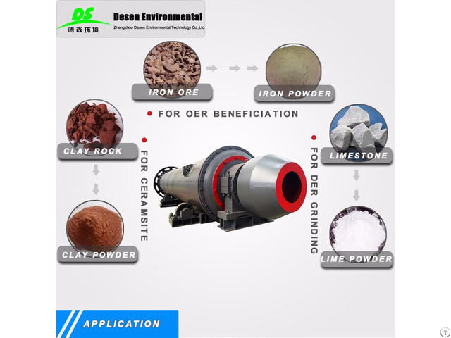 Ball Mill Price