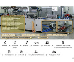 Disposable Syringe Production Line