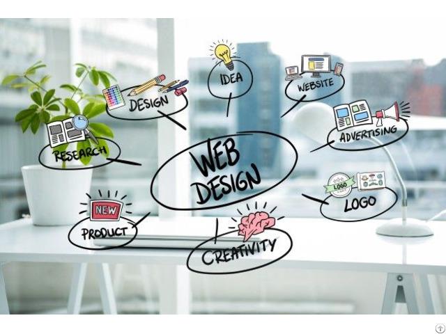 Web Development Company In Jaipur