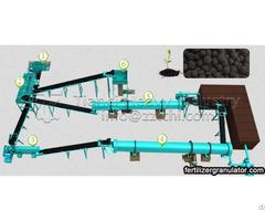 Fertilizer Production Line Plant
