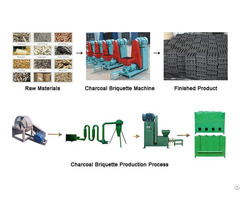 Use Charcoal Briquette Making Machine For Smokeless Clean