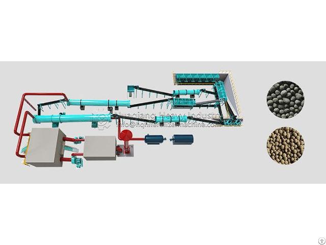 Npk Fertilizer Manufacturing Process