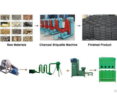 Mechanism Charcoal Hardness Of Briquette Machinery