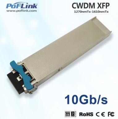 10g Base Cwdm Xfp Optical Transceivers