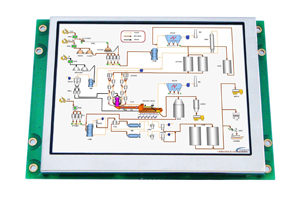 4 3 Inch Tft Lcd Display Module Support Serial Interface Rs232 Rs485 Uart Cjs04301