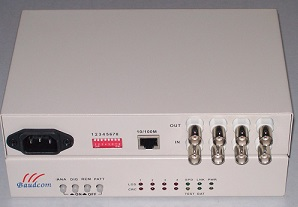 4e1 To Ethernet Converter