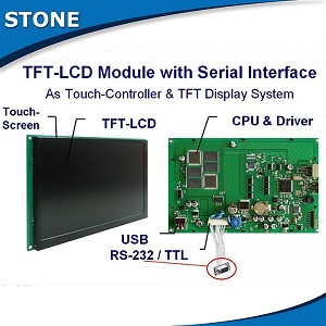 5 6 Touch Screen Tft Panel Stone Hmi Lcd Module Rs232