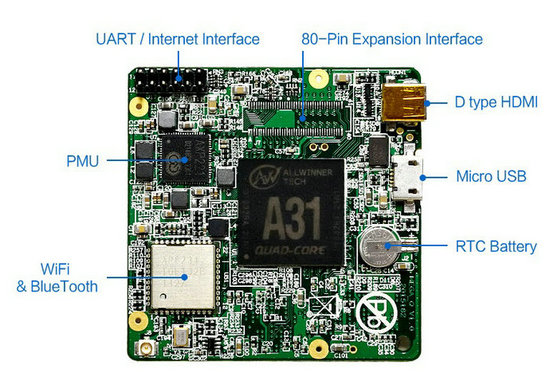 Allwinner A31 Open Source Development Kit Mixtile Mega Q
