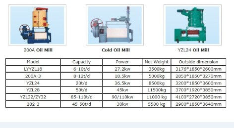 Automatic Oil Press Yzs Series Expeller