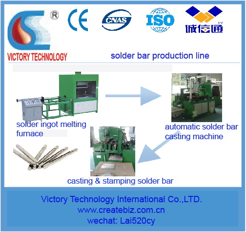 Automatic Tin Bar Casting Machines