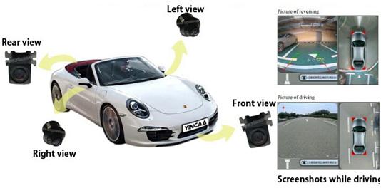 Car 360 Bird View Dvr System