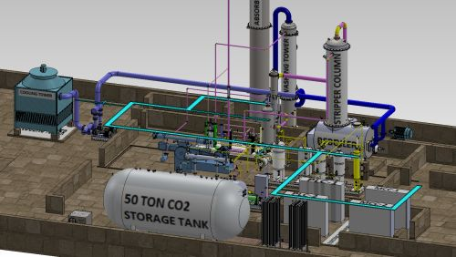Carbon Dioxide Recovery Plants