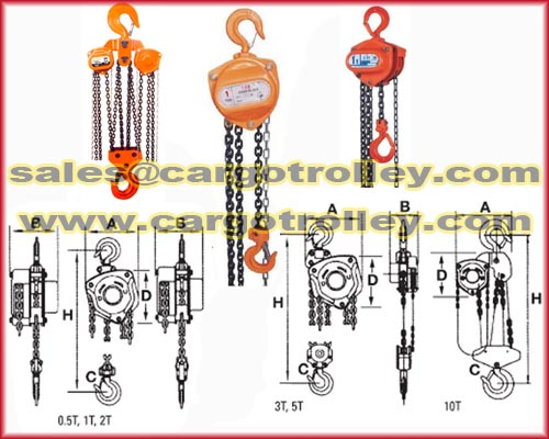 Chain Pulley Blocks Price List