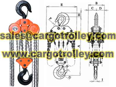 Chain Pulley Blocks Structure