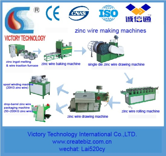 China Completed Auto Pure Zinc Wire Production Line