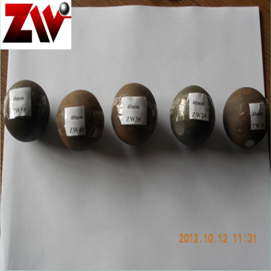 China Manufacturers Forged Steel Ball And Cast Iron For Mill