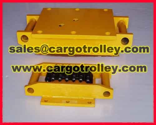 Ct Crawler Type Roller Skids Details