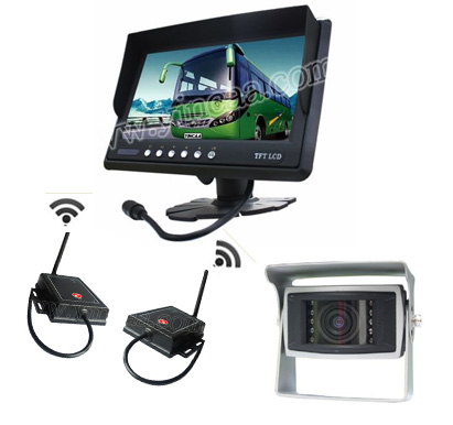 Digital Wireless Transmitter Receiver System