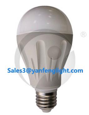 Dim Non Led Globe Lamp Bulb