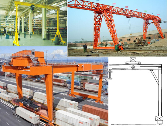Double Single Girder Used 10 20 30 50 Ton Etc Gantry Crane Price For Sale
