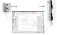 Emkotech E 103 Interactive Writing Board