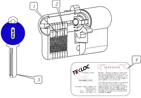 Euro Cylinder Computer Key 7pins Rayma International Trading Co Ltd