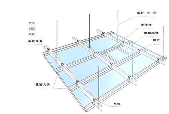 False Ceiling T Grids