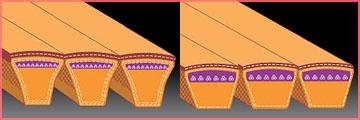 Famous Brand Bando V Belts