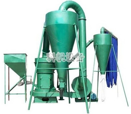 Features Of High Pressure Suspension Grinding Mill