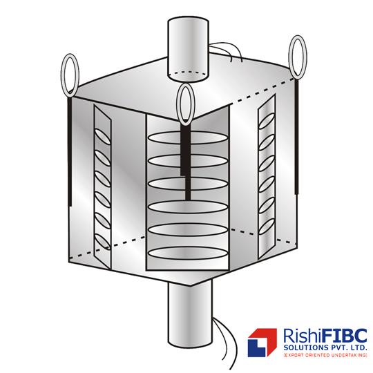 Fibc Bags By Rishi Solutions Pvt Ltd
