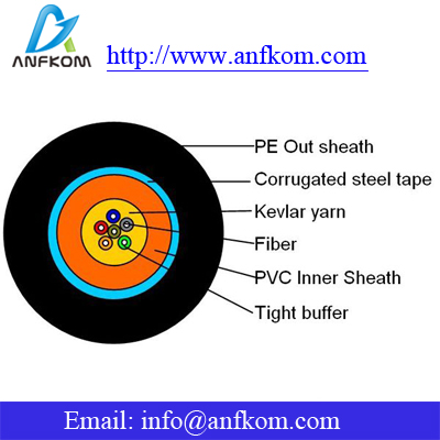 Fiber Optic Distribution Armored Cable