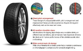 Full Size Passanger Car Tyre With Brand Boto Winda And High Quality