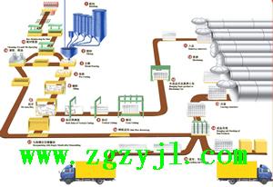 Gongyi Jiuxin Aac Plant China