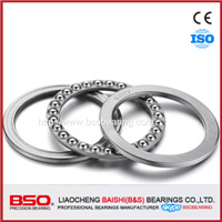 Good Quality Thrust Ball Bearing