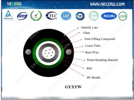 Gytxw Unitube Armored Optical Fiber Cable