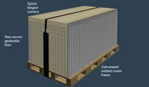 Hesco Barrier Wide Original And Military Applications