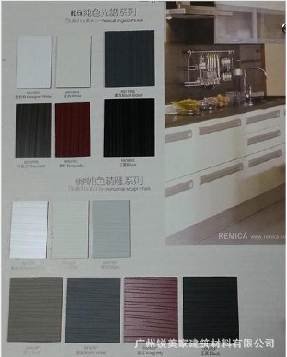 High Pressure Laminate For Decoration