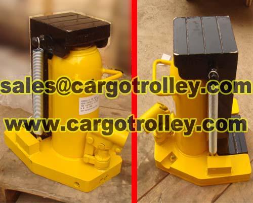 Hydraulic Toe Jacks Instruction And Application