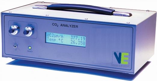 Hydrogen Cyanide Gas Leak Detector Portable Case Pressure