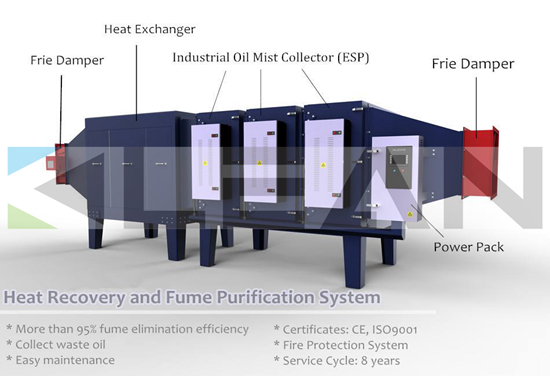 Industrial Electrostatic Precipitator For Oil Smoke Collection System